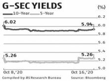 As Modi govt revises borrowing plan, yields on 5-year bonds move upwards