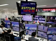 markets, global markets, stocks
