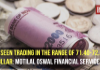 Rupee seen trading in the range of 71.40-72.20 per dollar: Motilal Oswal Financial Services